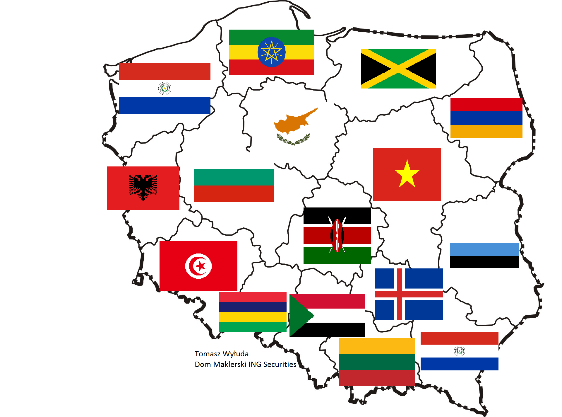 Porównanie PKB Polski do innych krajów