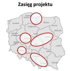 Med - Plan Morawieckiego