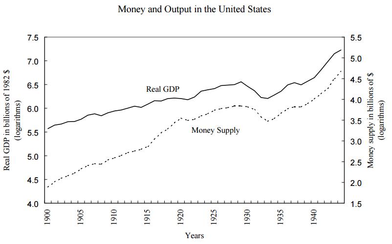 Analiza-Krachu-1929-realne-GDP